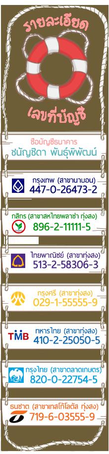ชื่อบ/ช ชนัญชิดา พันธุ์พิพัฒน์ รายละเอียดเลขที่บ/ชนะคะ ออมทรัพย์ กรุงเทพ 447-0-26473-2 สาขา นาบอน กสิกร 896-2-11111-5 สาขา สหไทยพลาซ่า ทุ่งสง ไทยพาณิชย์ 513-2-58306-3 สาขา ทุ่งสง กรุงศรี 029-1-55555-9 สาขา ทุ่งสง ทหารไทย 410-2-25050-5 สาขา ทุ่งสง กรุงไทย 820-0-22754-5 สาขา ตลาดเกษตร ธนชาติ 719-6-03555-9 สาขา เทสโก้ โลตัส ทุ่งสง